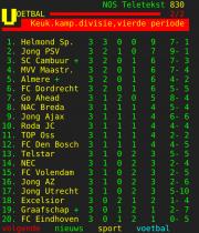 TERUGBLIK: Helmond Sport – Jong AZ (2-0)